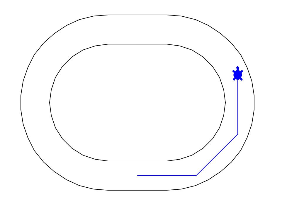 CoderDojo turtle racing – 1 – oval track – Triptera